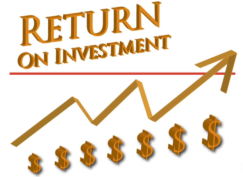 return of investment